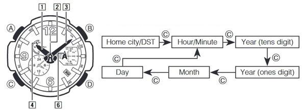 thay đổi cài đặt giờ địa phương và chế độ giờ mùa hè 5245