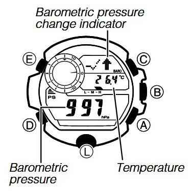Lấy kết quả đo áp suất và nhiệt độ