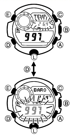 Điều chỉnh cảm biến áp suất và cảm biến nhiệt độ