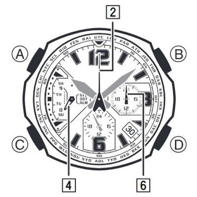 Sử dụng đồng hồ bấm giờ 5132
