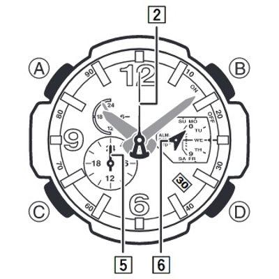 Sử dụng đồng hồ bấm giờ 5245