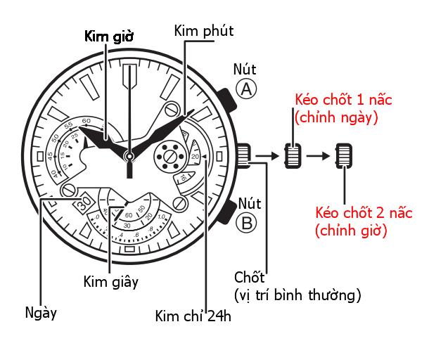 gioi-thieu-dong-ho-casio-edifice-ef-558d-1avudf 4