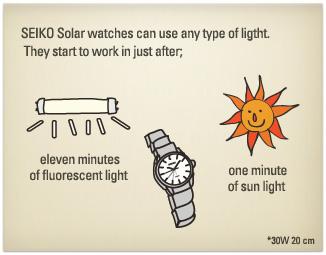 seiko solar 3