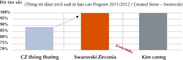 Đồng hồ Swarovski là gì? Ý nghĩa và công dụng trong đồng hồ - Ảnh: 3