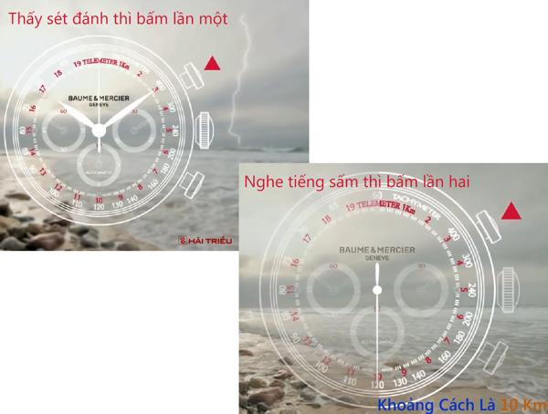Telemeter Là Gì? Cách Sử Dụng Đồng Hồ Telemeter Cách Dùng