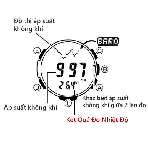 Cách Dùng Thermometer Đồng Hồ Casio OUTGEAR Đo Nhiệt Độ Nút SGW-1000