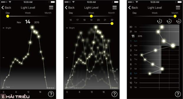 Tìm Hiểu Dòng Đồng Hồ Citizen Bluetooth, Một Loại Smartwatch Tuyệt Vời Kiểm Tra Năng Lượng