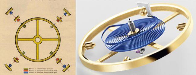 Bạn Biết Gì Về Bộ Máy Đồng Hồ Rolex Cơ, Một Biểu Tượng Của Sự Trường Tồn (Phần 1) Microstella