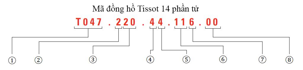 Giải Thích Toàn Bộ Ý Nghĩa Mã Đồng Hồ Tissot (Số Hiệu Sản Phẩm) Cấu tạo 14 Phần Tử
