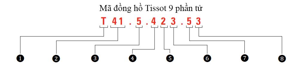 Giải Thích Toàn Bộ Ý Nghĩa Mã Đồng Hồ Tissot (Số Hiệu Sản Phẩm) Phân Tích