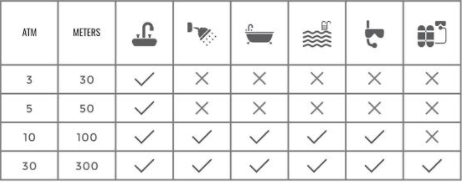 Bạn Đã Biết Đồng Hồ MVMT Của Nước Nào Và Các Câu Chuyện Của Họ Chưa? Nước