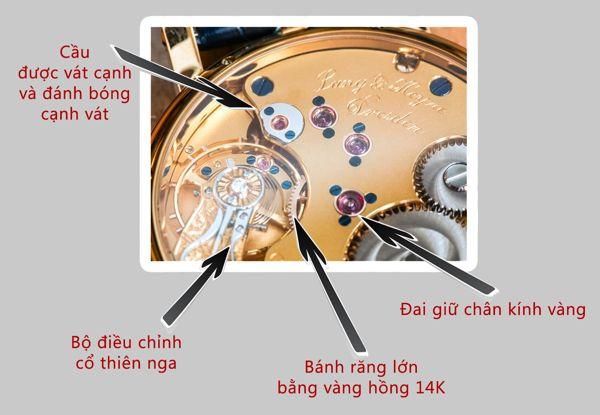 Giá Đến 100 Euro/Con Ốc Vít Đồng Hồ Đức Lang & Heyne, Tại Sao?