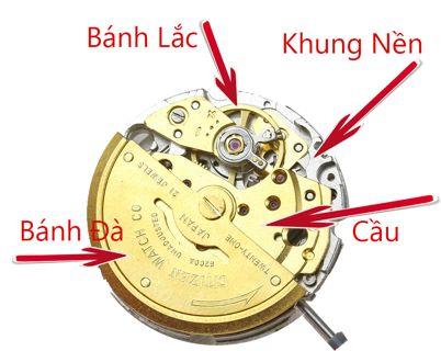 Từ Điển Kiến Thức Đồng Hồ, Tra Cứu Ý Nghĩa, Giải Thích Thuật Ngữ Anh-Việt Khung Nền