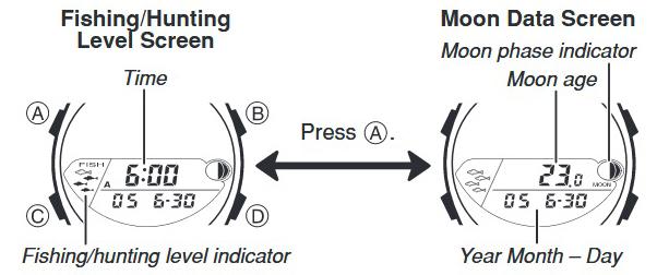 Hướng Dẫn Sử Dụng Đồng Hồ Câu Cá Casio Fishing Gear Casio Fishing Gear AW-82-2AV (Module 3768)