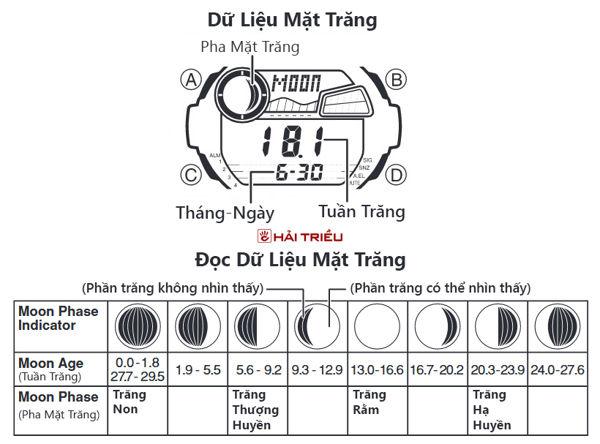 Cách Dùng Chức Năng Thủy Triều Đồng Hồ Casio G-Shock G-7900 Đọc Dữ Liệu Mặt Trăng