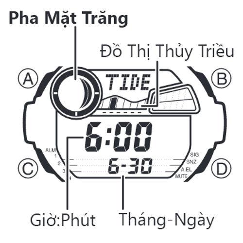 Cách Dùng Chức Năng Thủy Triều Đồng Hồ Casio G-Shock G-7900 Sơ Đồ Nút Bấm