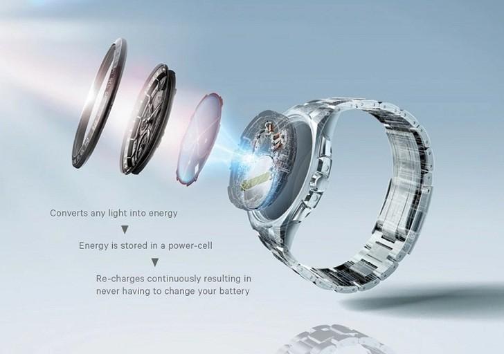 Đồng hồ Evo-Drive Citizen BM7354-85A năng lượng ánh sáng - Ảnh 4