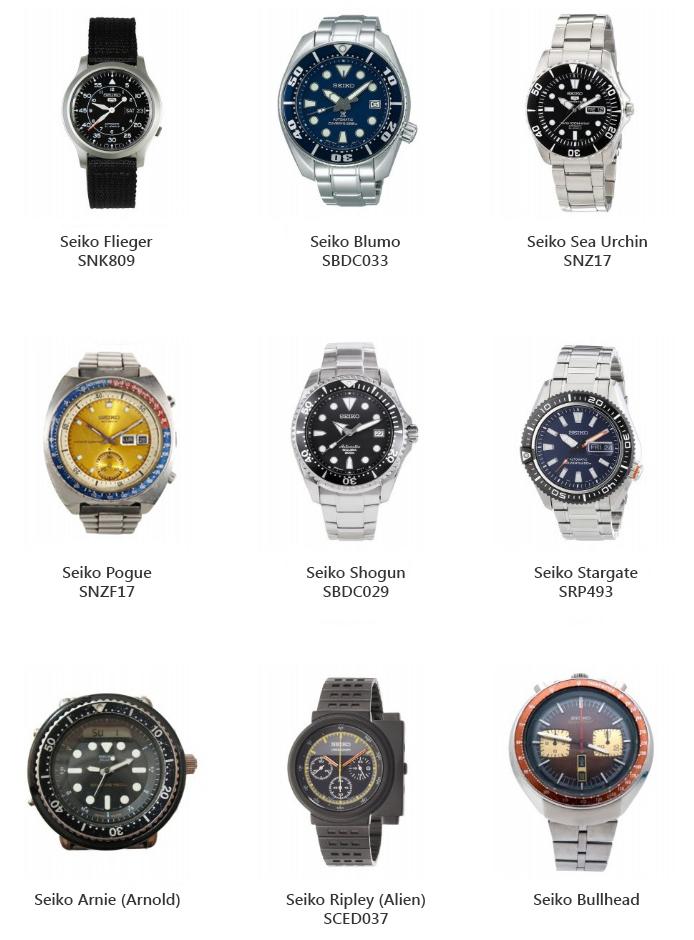 Tổng Hợp Các Nickname (Biệt Hiệu) Của Đồng Hồ Seiko Phổ Biến Nhất Bảng tổng hợp các nickname của đồng hồ Seiko phổ biến ngoài top 5