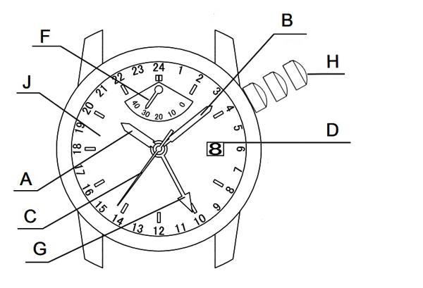 Hướng Dẫn Cách Chỉnh Đồng Hồ Orient Star Automatic GMT Sơ Đồ