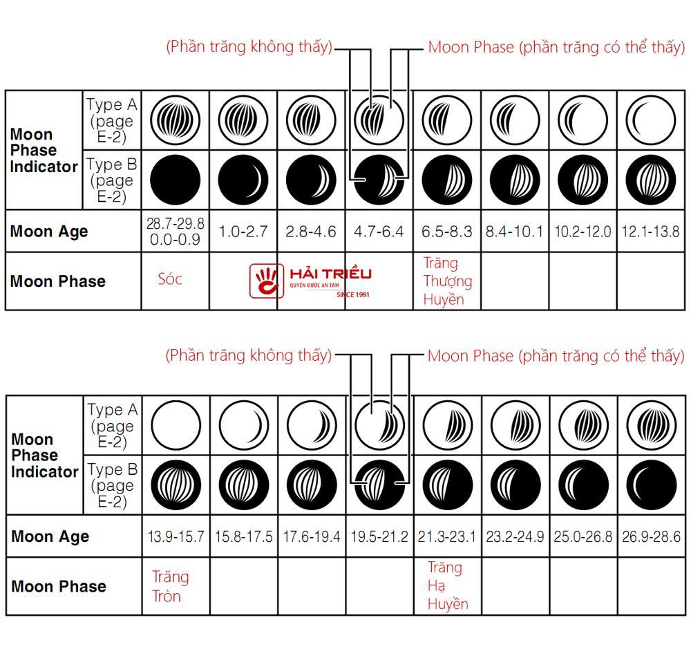 Cách Dùng Đồng Hồ G-Shock GAX-100: Thủy Triều, Moon Data, Nhiệt Kế Moon Age Và Moon Phase