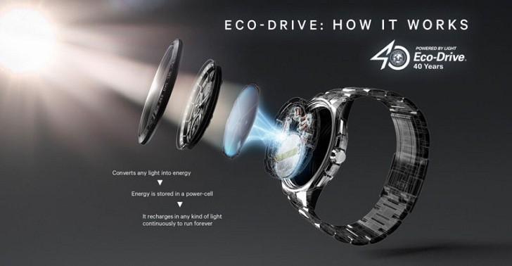Đồng hồ Eco-Drive Citizen AW1370-51F năng lượng ánh sáng - Ảnh 3
