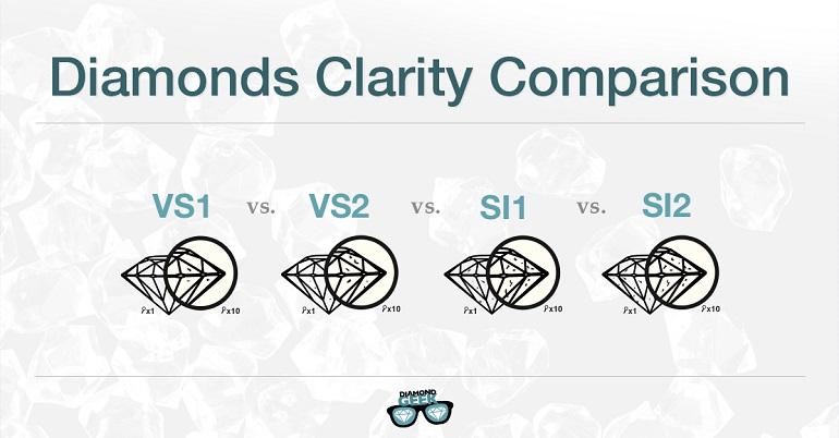 Xem Trọn BST Đồng Hồ Longines Diamond (Automatic & Quartz) 5