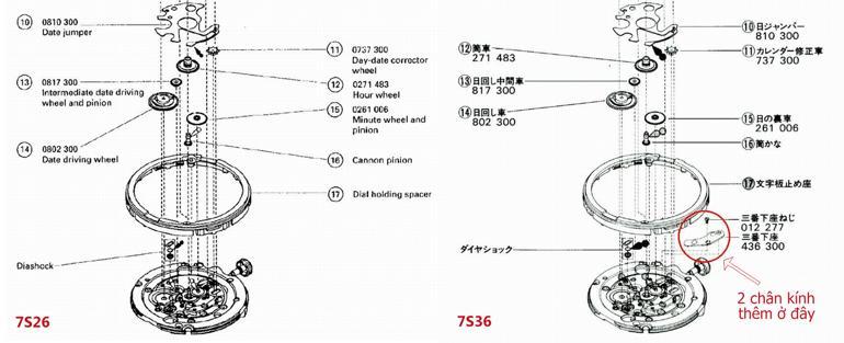 So sánh: đồng hồ Seiko 5 automatic 21 jewels và 23 jewels, đâu là khác biệt? Cấu trúc
