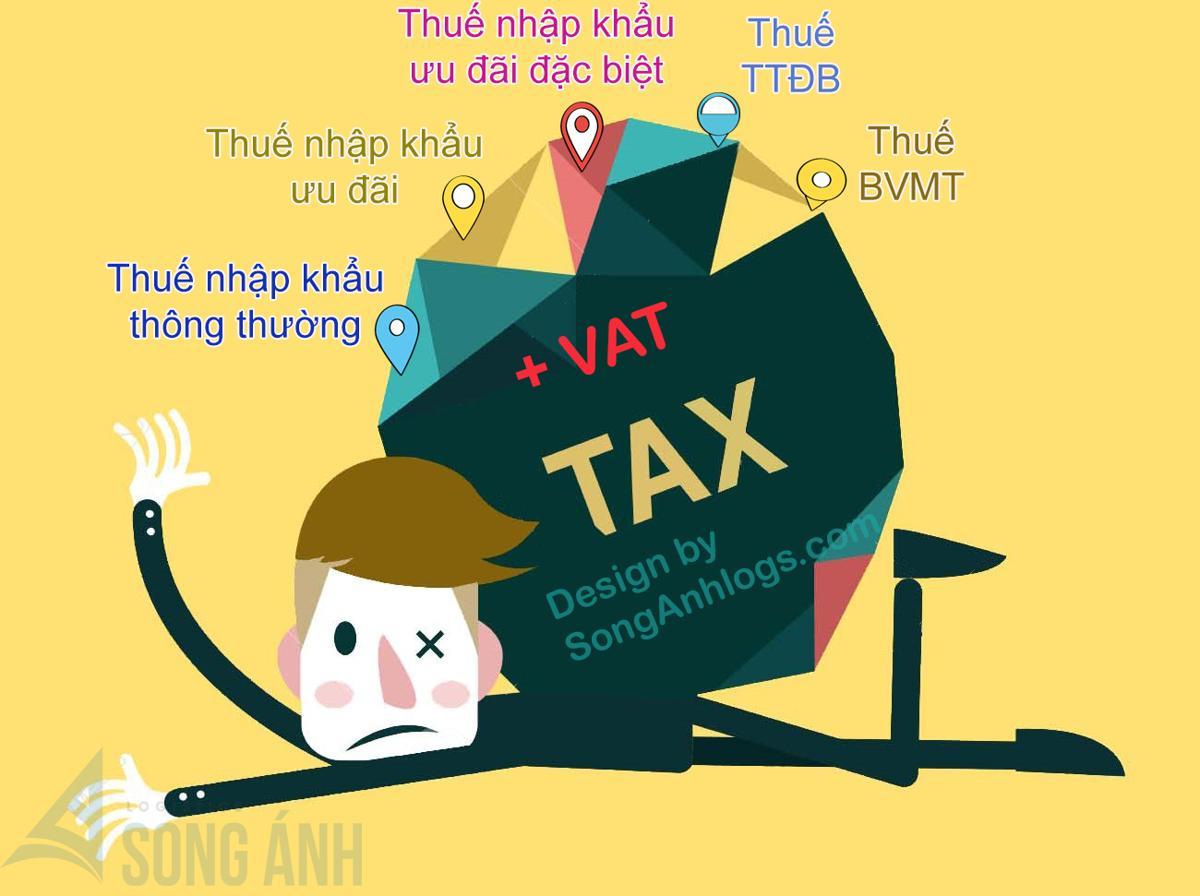 Hàng hóa mua từ nước ngoài trong dịp Cyber Monday vẫn bị đóng thuế khi về Việt Nam