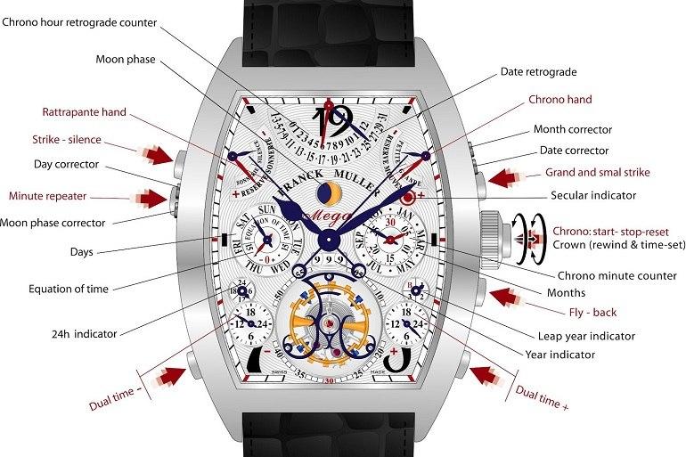 20 chiếc đồng hồ đắt nhất thế giới có giá lên đến 1.300 tỷ - Ảnh: 24