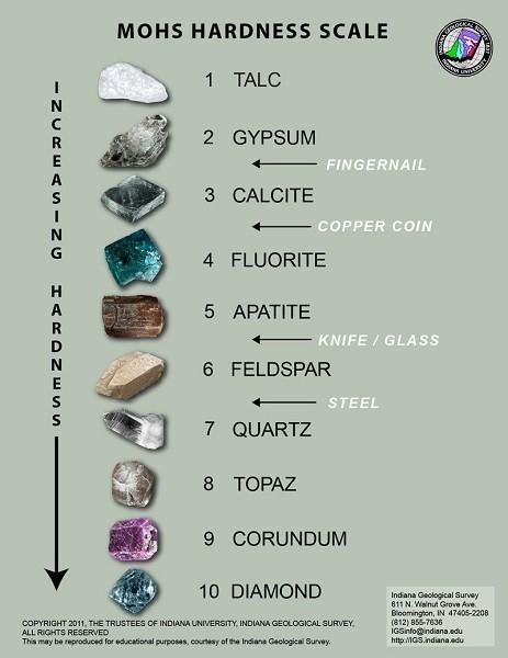 Kim cương là gì? Ý nghĩa kim cương trong làm ăn, phong thủy - Ảnh: 6
